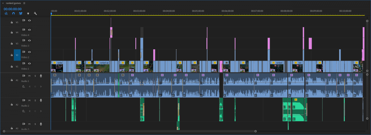 Some editing in a timeline.